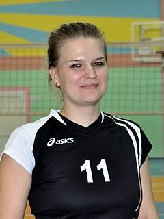 Данова Алена Александровна