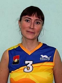 Жукова Татьяна Юрьевна