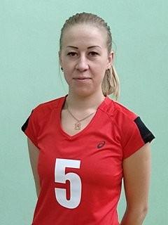 Зубарева Мария Васильевна