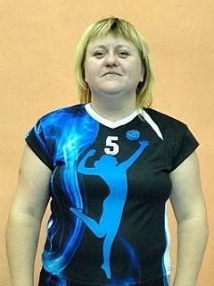 Казанцева Виктория Владимировна